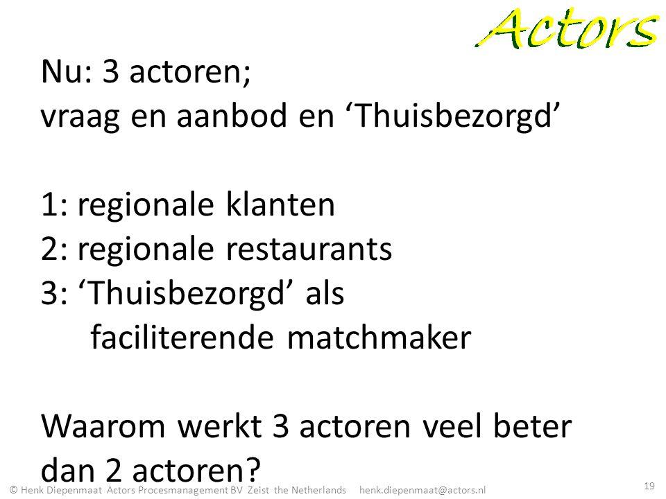 © Henk Diepenmaat Actors Procesmanagement BV Zeist the Netherlands henk.diepenmaat@actors.nl Nu: 3 actoren; vraag en aanbod en 'Thuisbezorgd' 1: regio