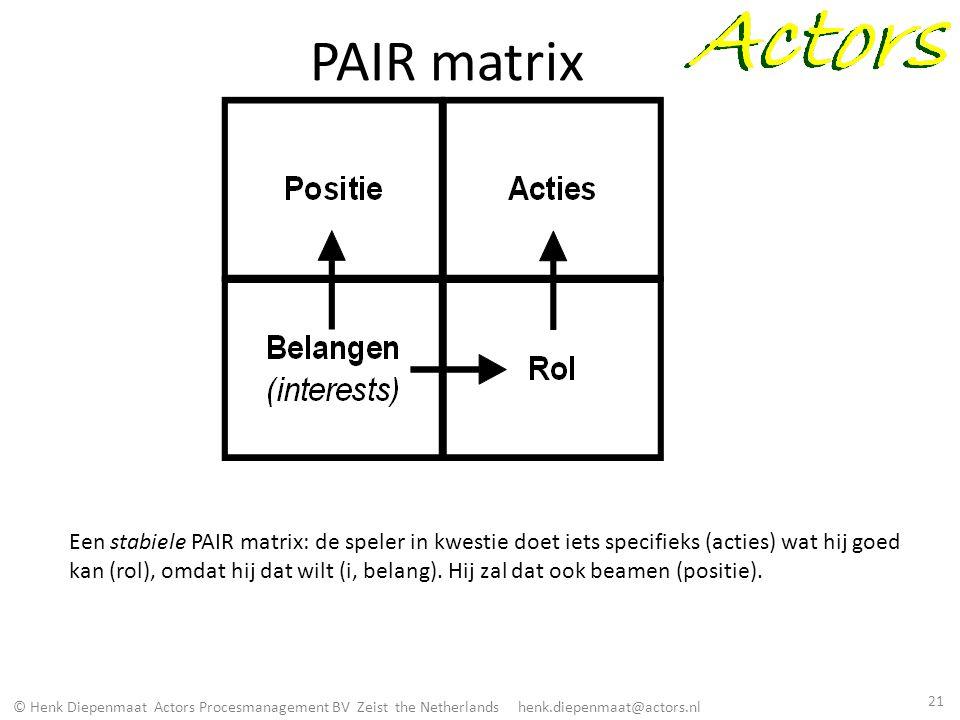 © Henk Diepenmaat Actors Procesmanagement BV Zeist the Netherlands henk.diepenmaat@actors.nl PAIR matrix Een stabiele PAIR matrix: de speler in kwesti