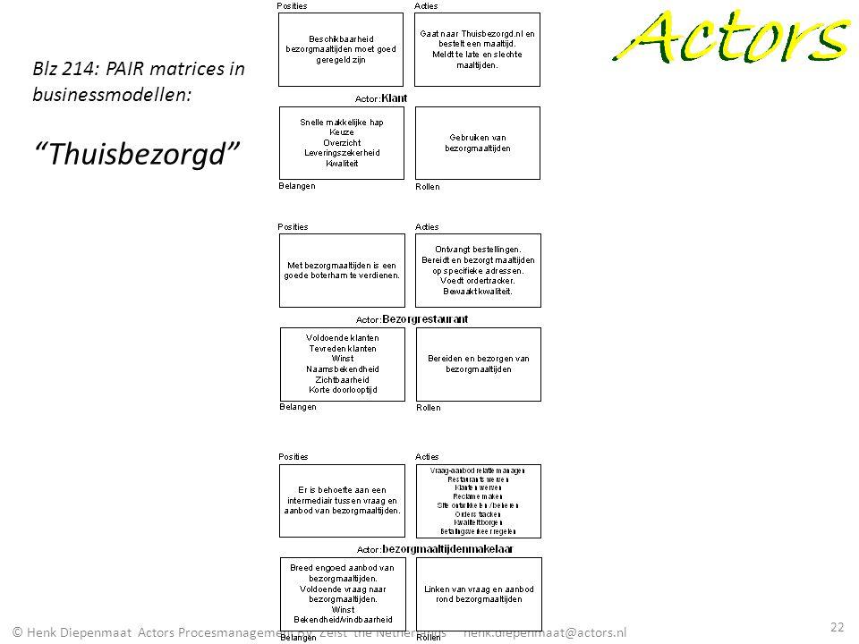 """© Henk Diepenmaat Actors Procesmanagement BV Zeist the Netherlands henk.diepenmaat@actors.nl Blz 214: PAIR matrices in businessmodellen: """"Thuisbezorgd"""