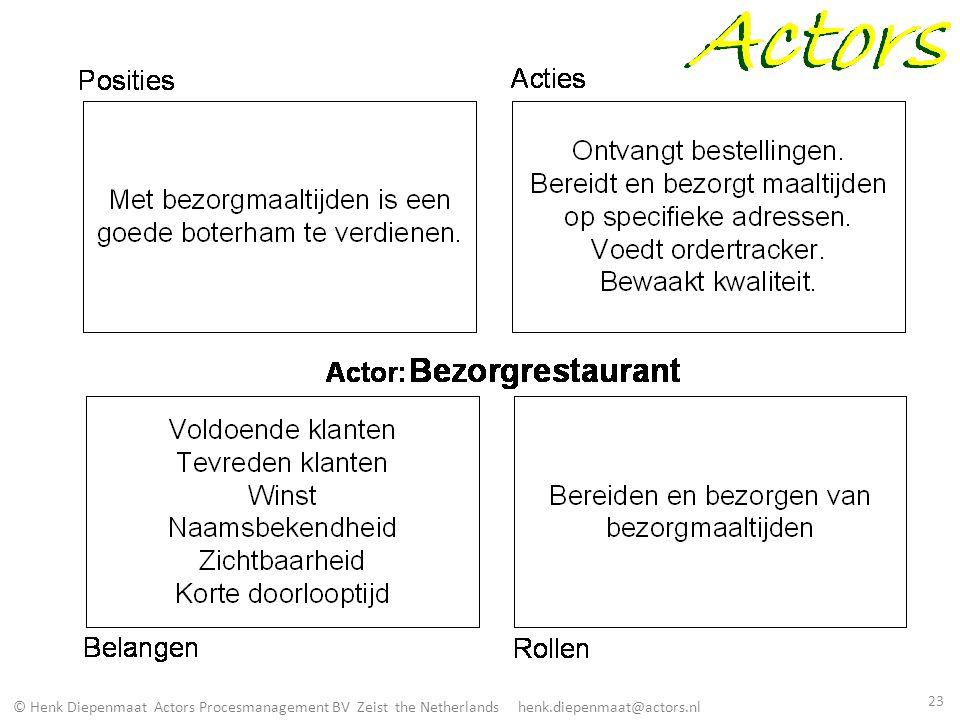 © Henk Diepenmaat Actors Procesmanagement BV Zeist the Netherlands henk.diepenmaat@actors.nl 23