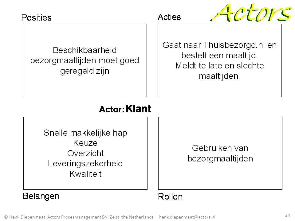 © Henk Diepenmaat Actors Procesmanagement BV Zeist the Netherlands henk.diepenmaat@actors.nl 24