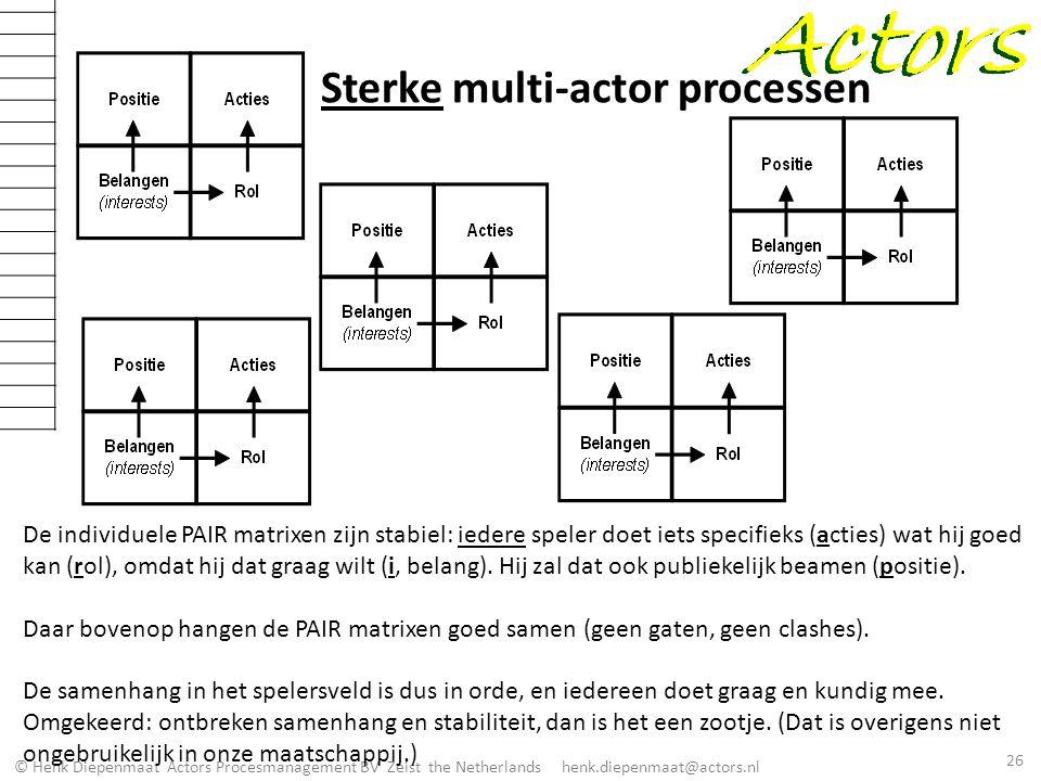 © Henk Diepenmaat Actors Procesmanagement BV Zeist the Netherlands henk.diepenmaat@actors.nl Sterke multi-actor processen De individuele PAIR matrixen