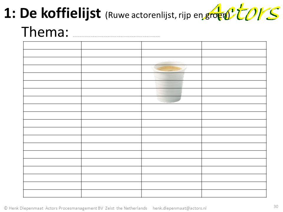 © Henk Diepenmaat Actors Procesmanagement BV Zeist the Netherlands henk.diepenmaat@actors.nl 1: De koffielijst (Ruwe actorenlijst, rijp en groen) Them