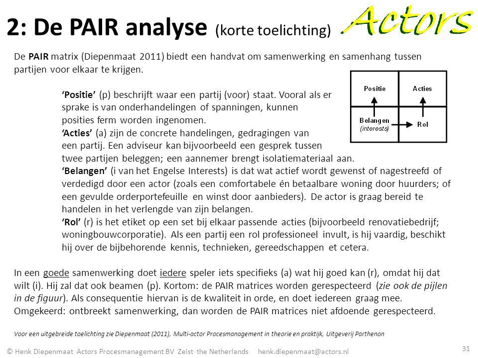 © Henk Diepenmaat Actors Procesmanagement BV Zeist the Netherlands henk.diepenmaat@actors.nl 2: De PAIR analyse (korte toelichting) De PAIR matrix (Di