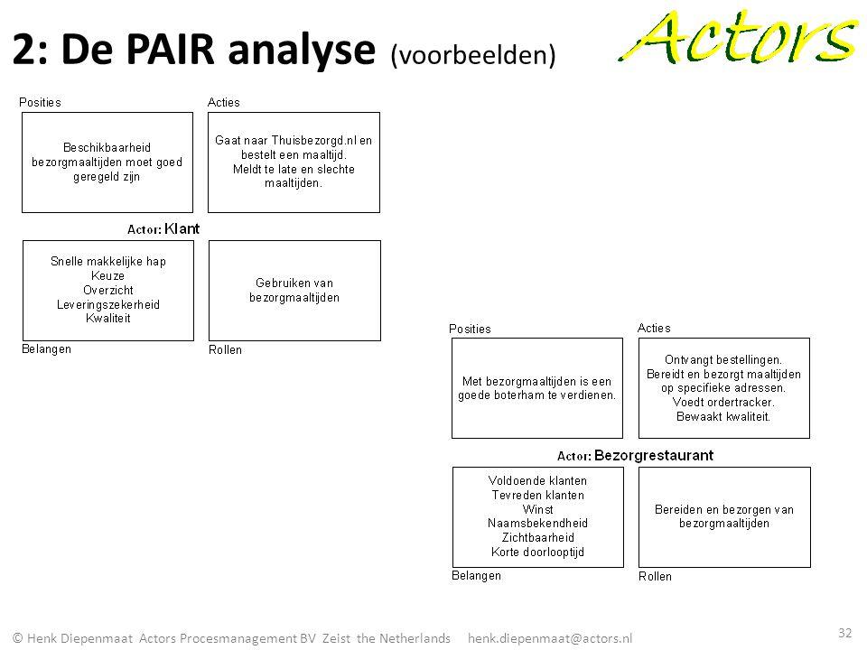 © Henk Diepenmaat Actors Procesmanagement BV Zeist the Netherlands henk.diepenmaat@actors.nl 2: De PAIR analyse (voorbeelden) 32
