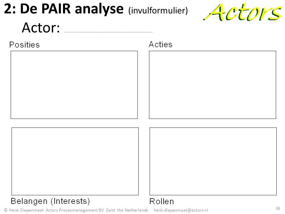 © Henk Diepenmaat Actors Procesmanagement BV Zeist the Netherlands henk.diepenmaat@actors.nl 2: De PAIR analyse (invulformulier) Actor: ……………………………………