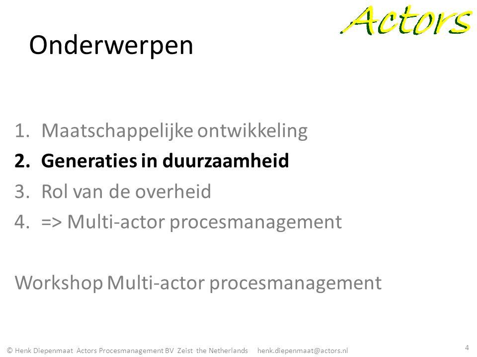 Onderwerpen 1.Maatschappelijke ontwikkeling 2.Generaties in duurzaamheid 3.Rol van de overheid 4.=> Multi-actor procesmanagement Workshop Multi-actor