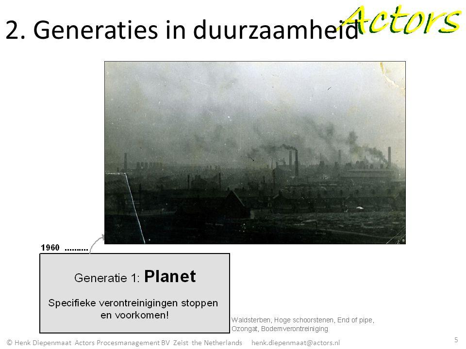© Henk Diepenmaat Actors Procesmanagement BV Zeist the Netherlands henk.diepenmaat@actors.nl 5 2. Generaties in duurzaamheid