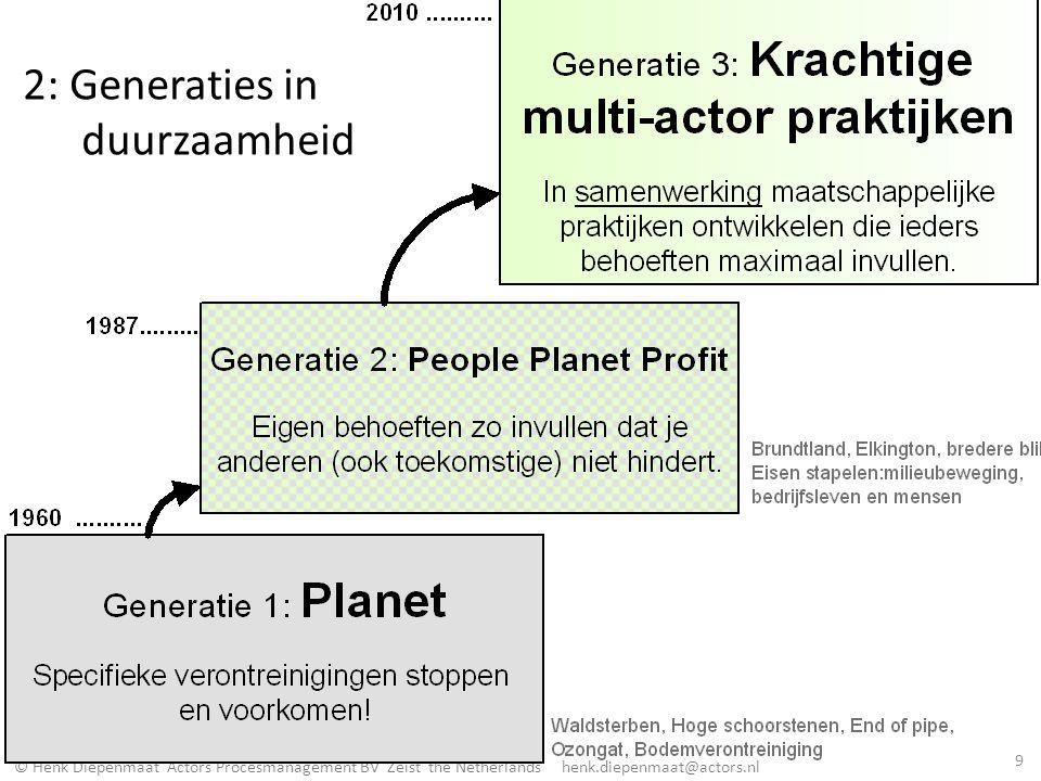 © Henk Diepenmaat Actors Procesmanagement BV Zeist the Netherlands henk.diepenmaat@actors.nl 2: Generaties in duurzaamheid 9
