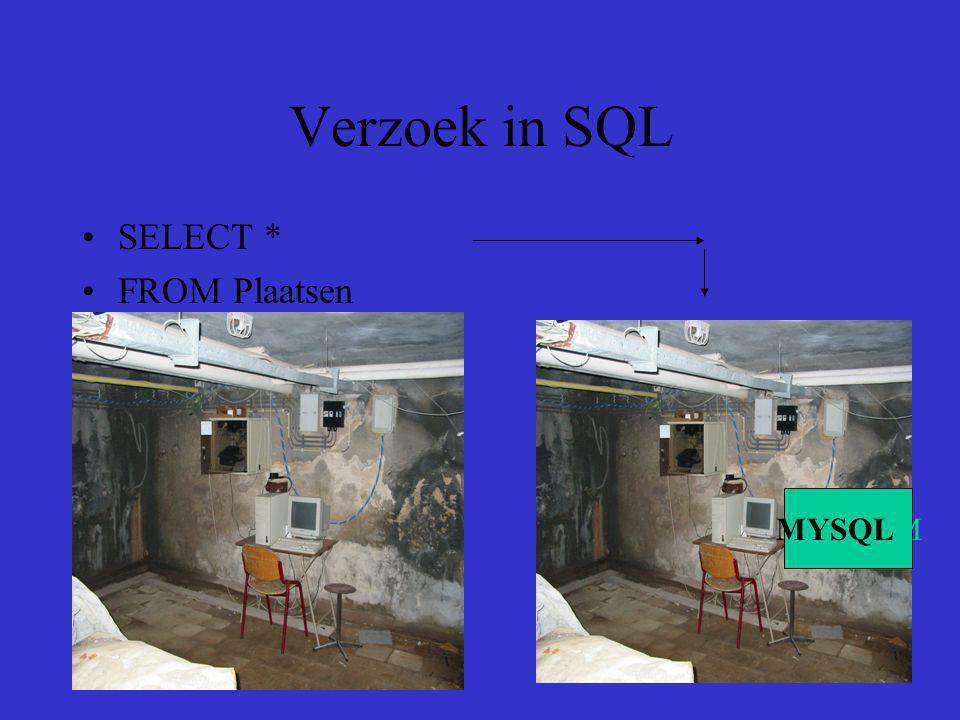 Verzoek in SQL SELECT * FROM Plaatsen MYSQLM