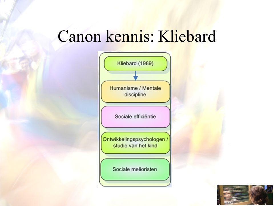 Canon kennis: Kliebard
