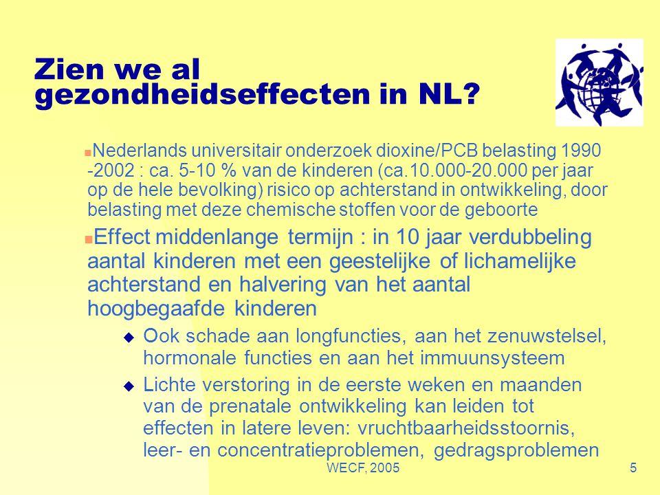 WECF, 20055 Zien we al gezondheidseffecten in NL? Nederlands universitair onderzoek dioxine/PCB belasting 1990 -2002 : ca. 5-10 % van de kinderen (ca.
