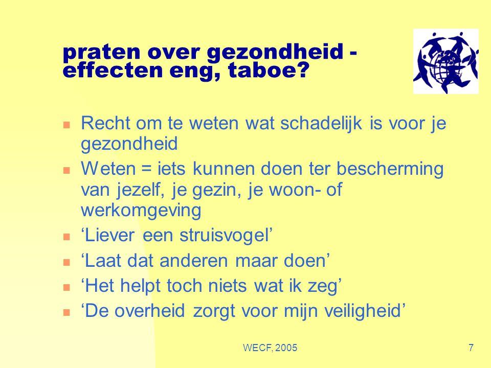 WECF, 20057 praten over gezondheid - effecten eng, taboe? Recht om te weten wat schadelijk is voor je gezondheid Weten = iets kunnen doen ter bescherm