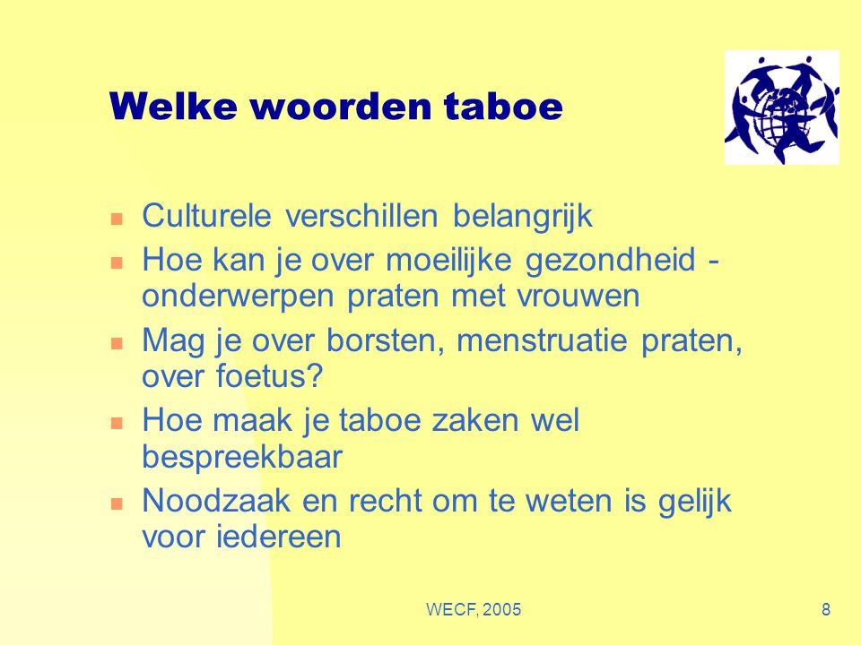WECF, 20058 Welke woorden taboe Culturele verschillen belangrijk Hoe kan je over moeilijke gezondheid - onderwerpen praten met vrouwen Mag je over bor