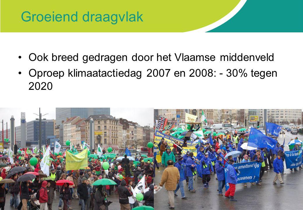 Groeiend draagvlak Ook breed gedragen door het Vlaamse middenveld Oproep klimaatactiedag 2007 en 2008: - 30% tegen 2020