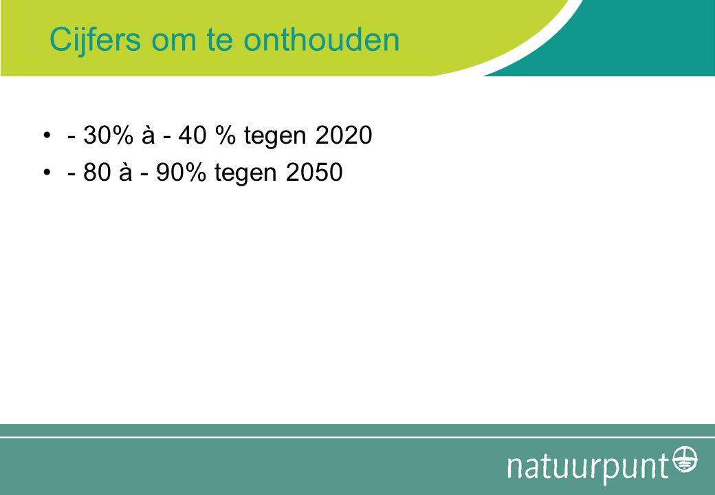 Cijfers om te onthouden - 30% à - 40 % tegen 2020 - 80 à - 90% tegen 2050