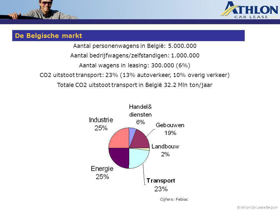 © Athlon Car Lease Belgium De Belgische markt Aantal personenwagens in België: 5.000.000 Aantal bedrijfwagens/zelfstandigen: 1.000.000 Aantal wagens in leasing: 300.000 (6%) CO2 uitstoot transport: 23% (13% autoverkeer, 10% overig verkeer) Totale CO2 uitstoot transport in België 32.2 Mln ton/jaar Cijfers: Febiac