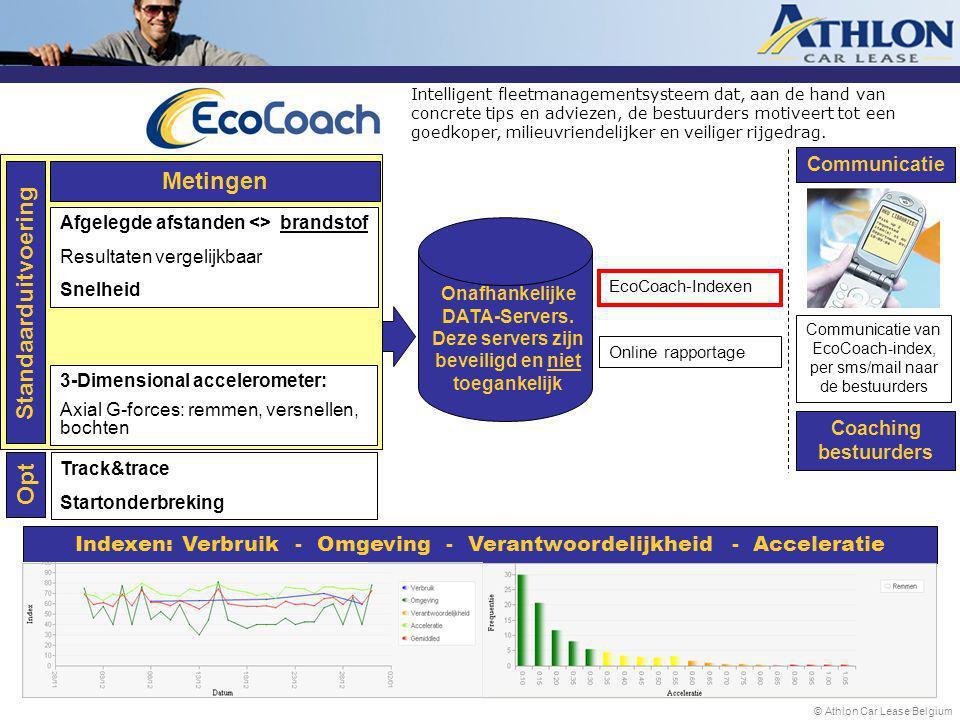 © Athlon Car Lease Belgium Onafhankelijke DATA-Servers.