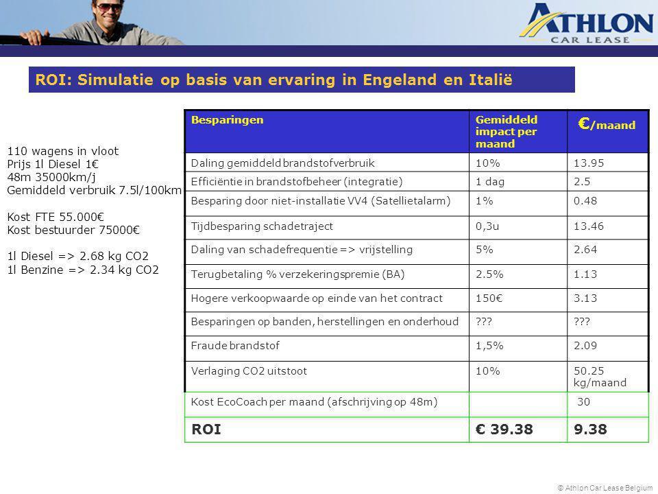 © Athlon Car Lease Belgium ROI: Simulatie op basis van ervaring in Engeland en Italië BesparingenGemiddeld impact per maand € /maand Daling gemiddeld brandstofverbruik10%13.95 Efficiëntie in brandstofbeheer (integratie)1 dag2.5 Besparing door niet-installatie VV4 (Satellietalarm)1%0.48 Tijdbesparing schadetraject0,3u13.46 Daling van schadefrequentie => vrijstelling5%2.64 Terugbetaling % verzekeringspremie (BA)2.5%1.13 Hogere verkoopwaarde op einde van het contract150€3.13 Besparingen op banden, herstellingen en onderhoud .