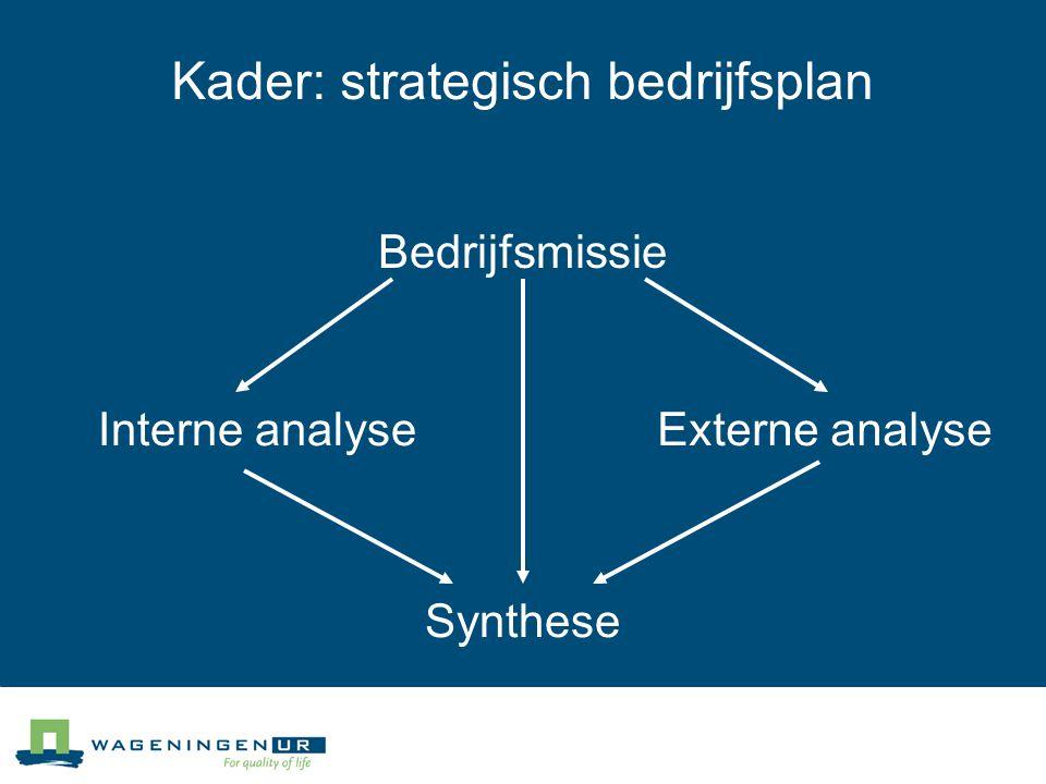 Kader: strategisch bedrijfsplan Bedrijfsmissie Synthese Interne analyseExterne analyse
