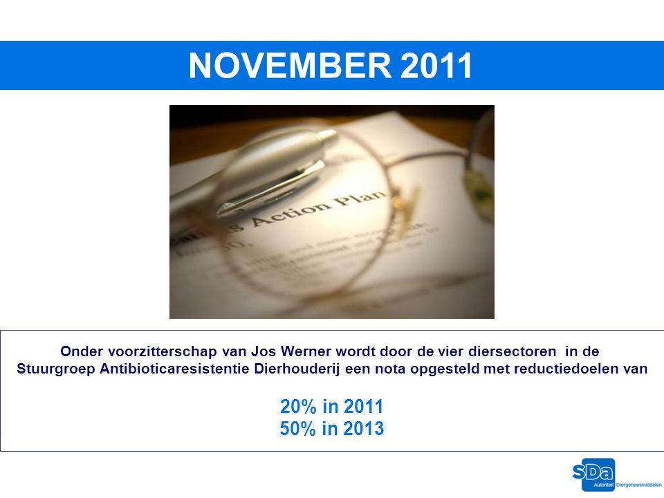 NOVEMBER 2011 Onder voorzitterschap van Jos Werner wordt door de vier diersectoren in de Stuurgroep Antibioticaresistentie Dierhouderij een nota opges