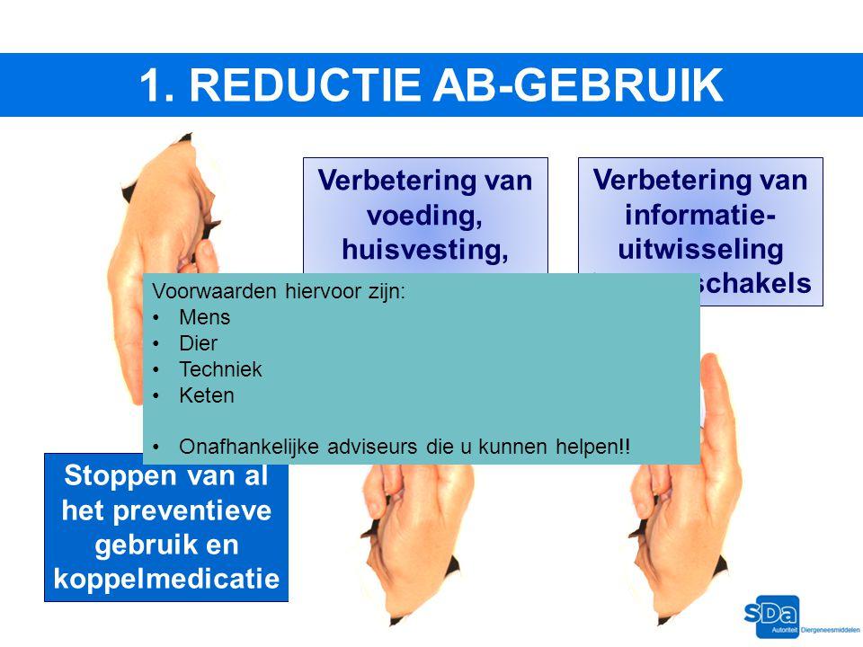 Stoppen van al het preventieve gebruik en koppelmedicatie Verbetering van voeding, huisvesting, etcetera Verbetering van informatie- uitwisseling tuss
