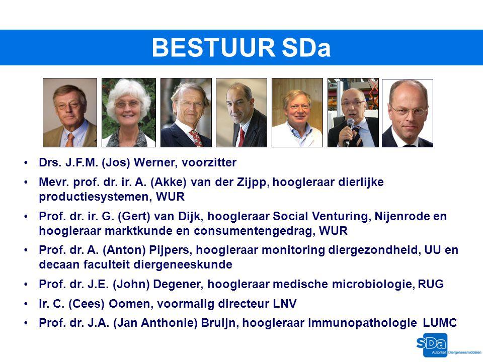 Drs. J.F.M. (Jos) Werner, voorzitter Mevr. prof. dr. ir. A. (Akke) van der Zijpp, hoogleraar dierlijke productiesystemen, WUR Prof. dr. ir. G. (Gert)