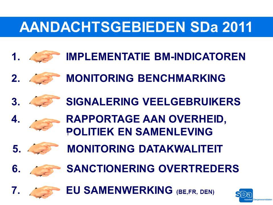 2.MONITORING BENCHMARKING 3.SIGNALERING VEELGEBRUIKERS 4.RAPPORTAGE AAN OVERHEID, POLITIEK EN SAMENLEVING 5.MONITORING DATAKWALITEIT 6.SANCTIONERING O