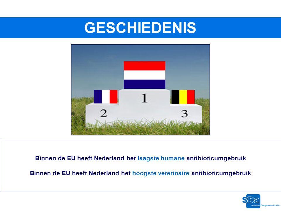 GESCHIEDENIS Binnen de EU heeft Nederland het laagste humane antibioticumgebruik Binnen de EU heeft Nederland het hoogste veterinaire antibioticumgebr
