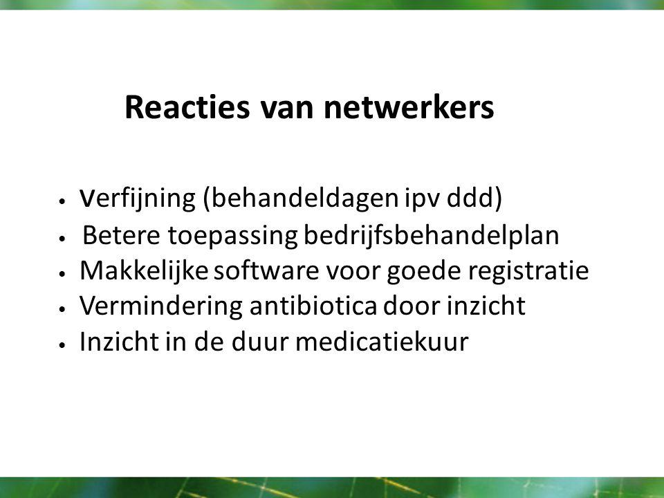 Reacties van netwerkers v erfijning (behandeldagen ipv ddd) Betere toepassing bedrijfsbehandelplan Makkelijke software voor goede registratie Vermindering antibiotica door inzicht Inzicht in de duur medicatiekuur