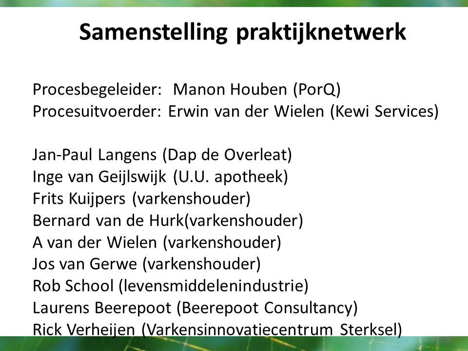 Samenstelling praktijknetwerk Procesbegeleider:Manon Houben (PorQ) Procesuitvoerder: Erwin van der Wielen (Kewi Services) Jan-Paul Langens (Dap de Overleat) Inge van Geijlswijk (U.U.