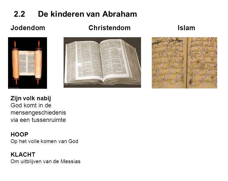 2.2De kinderen van Abraham Jodendom Christendom Islam Zijn volk nabij God komt in de mensengeschiedenis via een tussenruimte HOOP Op het volle komen van God KLACHT Om uitblijven van de Messias