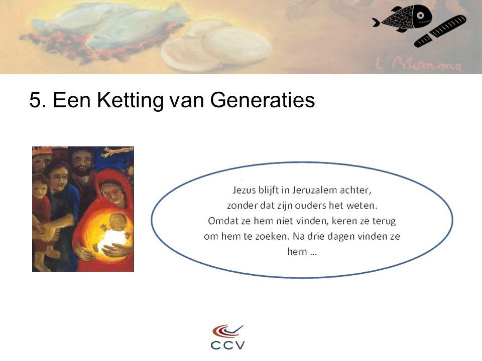 5. Een Ketting van Generaties