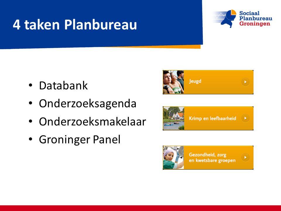 Databank Onderzoeksagenda Onderzoeksmakelaar Groninger Panel 4 taken Planbureau