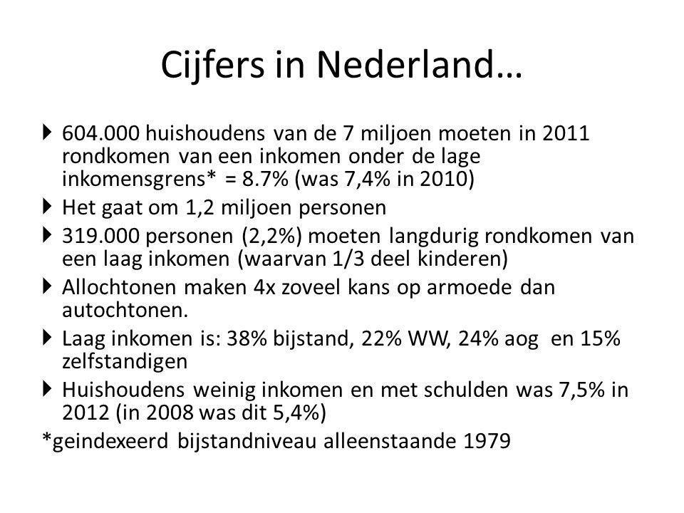 Cijfers in Nederland…  604.000 huishoudens van de 7 miljoen moeten in 2011 rondkomen van een inkomen onder de lage inkomensgrens* = 8.7% (was 7,4% in