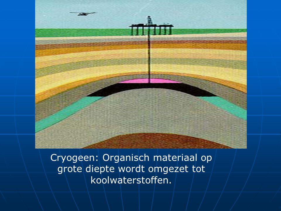 Cryogeen: Organisch materiaal op grote diepte wordt omgezet tot koolwaterstoffen.