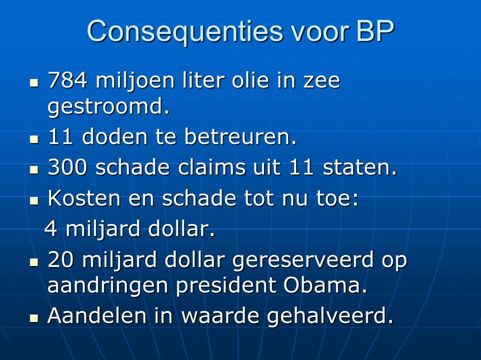 Consequenties voor BP 784 miljoen liter olie in zee gestroomd.