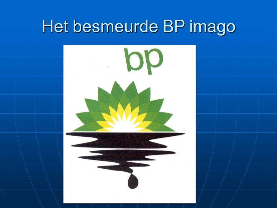 Het besmeurde BP imago