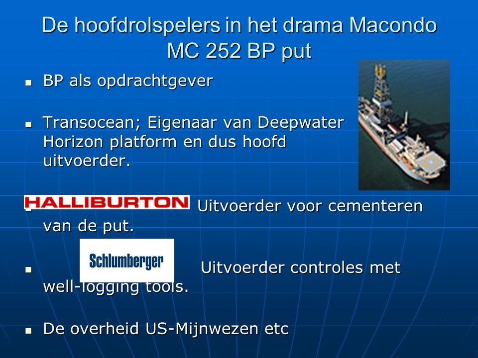 De hoofdrolspelers in het drama Macondo MC 252 BP put BP als opdrachtgever BP als opdrachtgever Transocean; Eigenaar van Deepwater Horizon platform en dus hoofd uitvoerder.