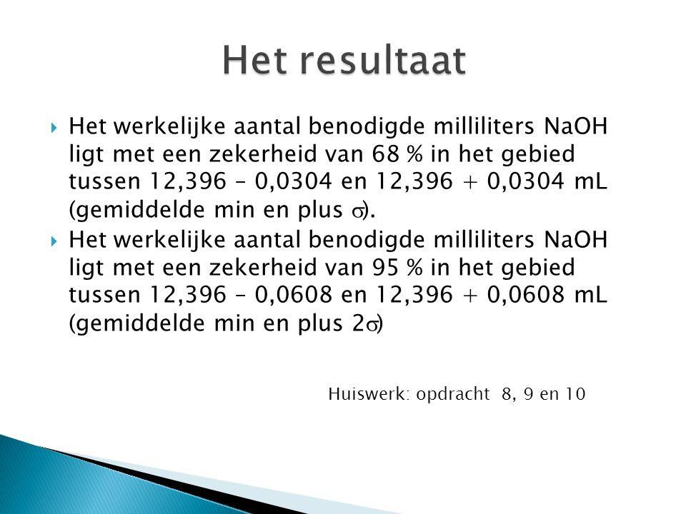  Het werkelijke aantal benodigde milliliters NaOH ligt met een zekerheid van 68 % in het gebied tussen 12,396 – 0,0304 en 12,396 + 0,0304 mL (gemiddelde min en plus  ).