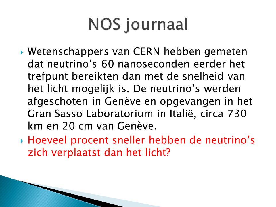  Wetenschappers van CERN hebben gemeten dat neutrino's 60 nanoseconden eerder het trefpunt bereikten dan met de snelheid van het licht mogelijk is.
