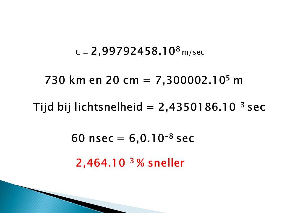 C = 2,99792458.10 8 m/sec 730 km en 20 cm = 7,300002.10 5 m Tijd bij lichtsnelheid = 2,4350186.10 -3 sec 60 nsec = 6,0.10 -8 sec 2,464.10 -3 % sneller