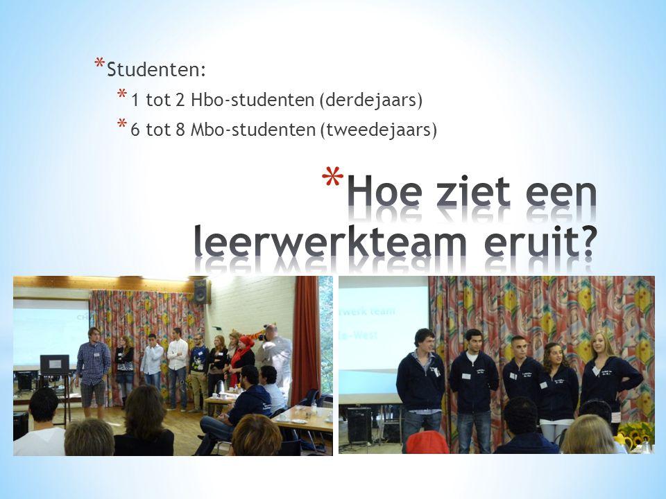* Studenten: * 1 tot 2 Hbo-studenten (derdejaars) * 6 tot 8 Mbo-studenten (tweedejaars)