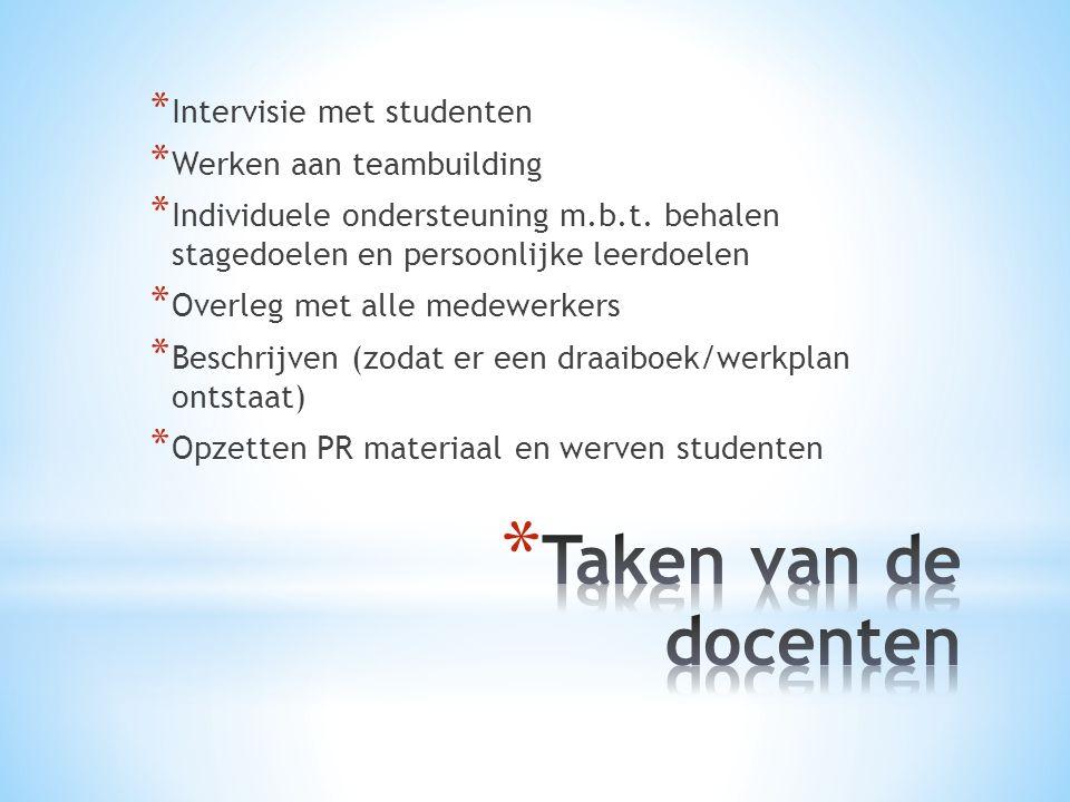 * Intervisie met studenten * Werken aan teambuilding * Individuele ondersteuning m.b.t.