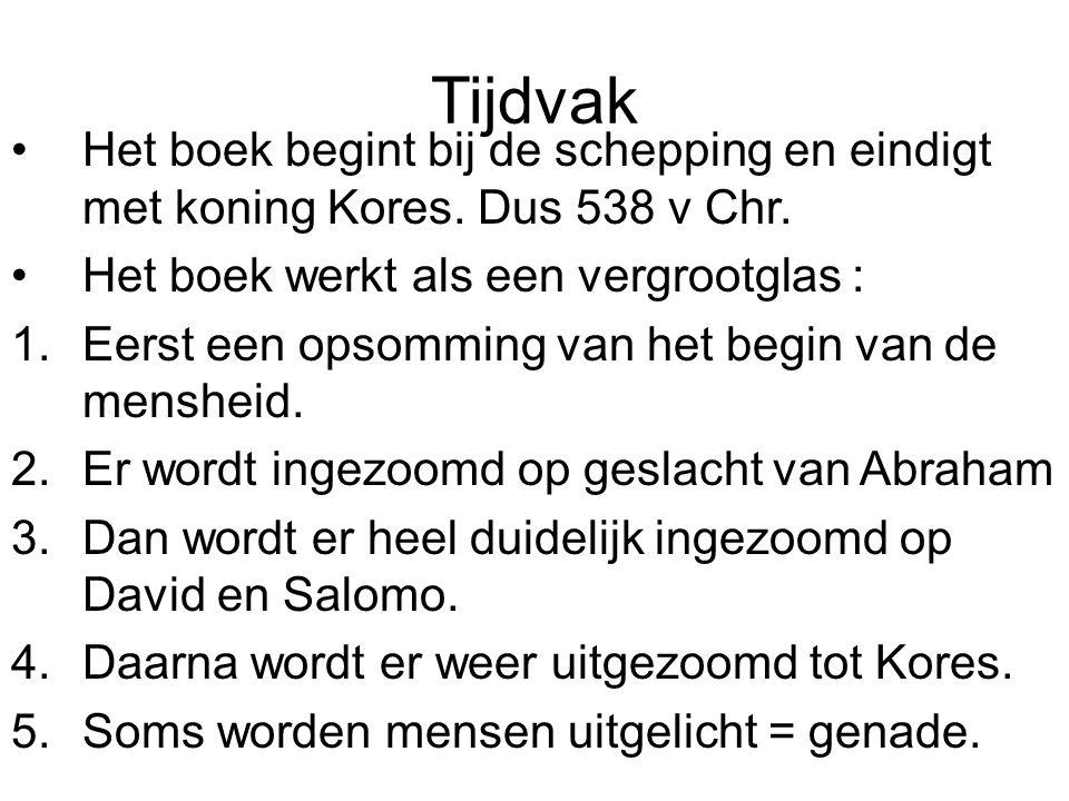 Welkom Predikant en docent Harry Kamphuis www.bijbelleerhuis.nlwww.bijbelleerhuis.nl Het boek Korinthe