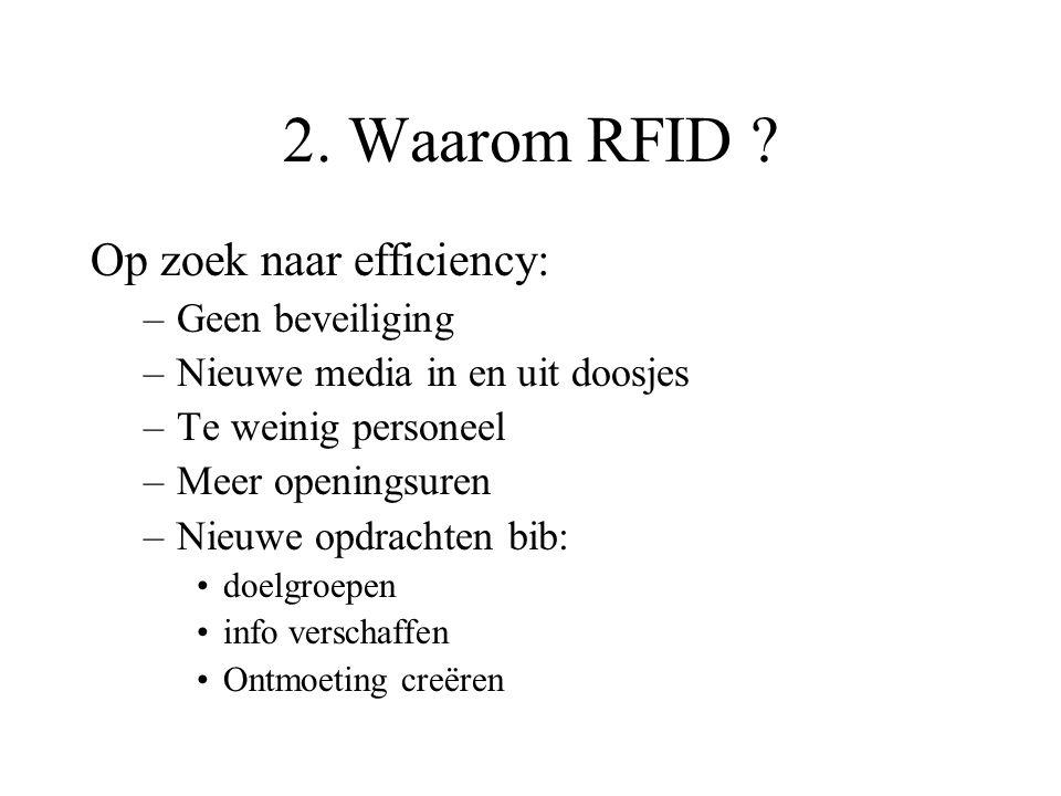 2. Waarom RFID ? Op zoek naar efficiency: –Geen beveiliging –Nieuwe media in en uit doosjes –Te weinig personeel –Meer openingsuren –Nieuwe opdrachten