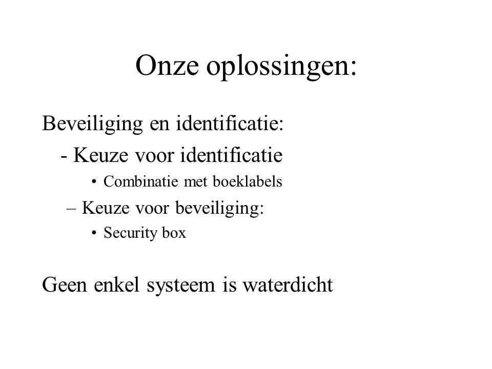Onze oplossingen: Beveiliging en identificatie: - Keuze voor identificatie Combinatie met boeklabels –Keuze voor beveiliging: Security box Geen enkel