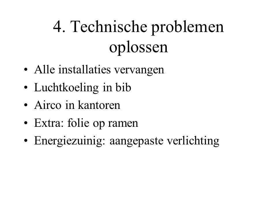 4. Technische problemen oplossen Alle installaties vervangen Luchtkoeling in bib Airco in kantoren Extra: folie op ramen Energiezuinig: aangepaste ver