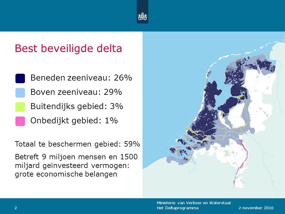 Ministerie van Verkeer en Waterstaat Het Deltaprogramma22 november 2010 Beneden zeeniveau: 26% Boven zeeniveau: 29% Buitendijks gebied: 3% Onbedijkt gebied: 1% Totaal te beschermen gebied: 59% Betreft 9 miljoen mensen en 1500 miljard geïnvesteerd vermogen: grote economische belangen Best beveiligde delta
