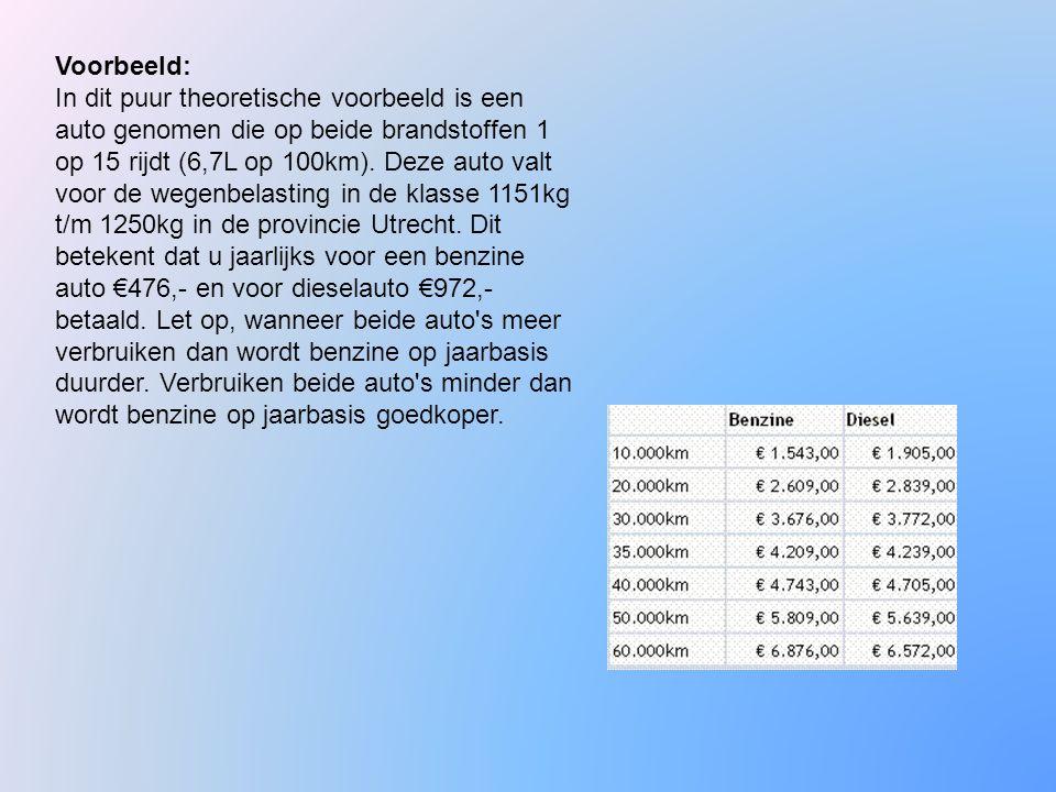 BenzineDiesel 10.000km € 1.543,00€ 1.905,00 20.000km € 2.609,00€ 2.839,00 30.000km€ 3.676,00€ 3.772,00 35.000km€ 4.209,00€ 4.239,00 40.000km € 4.743,0